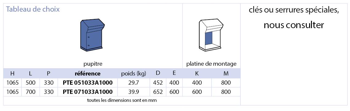 Série PTE Pupitre sans dosseret monobloc IP55